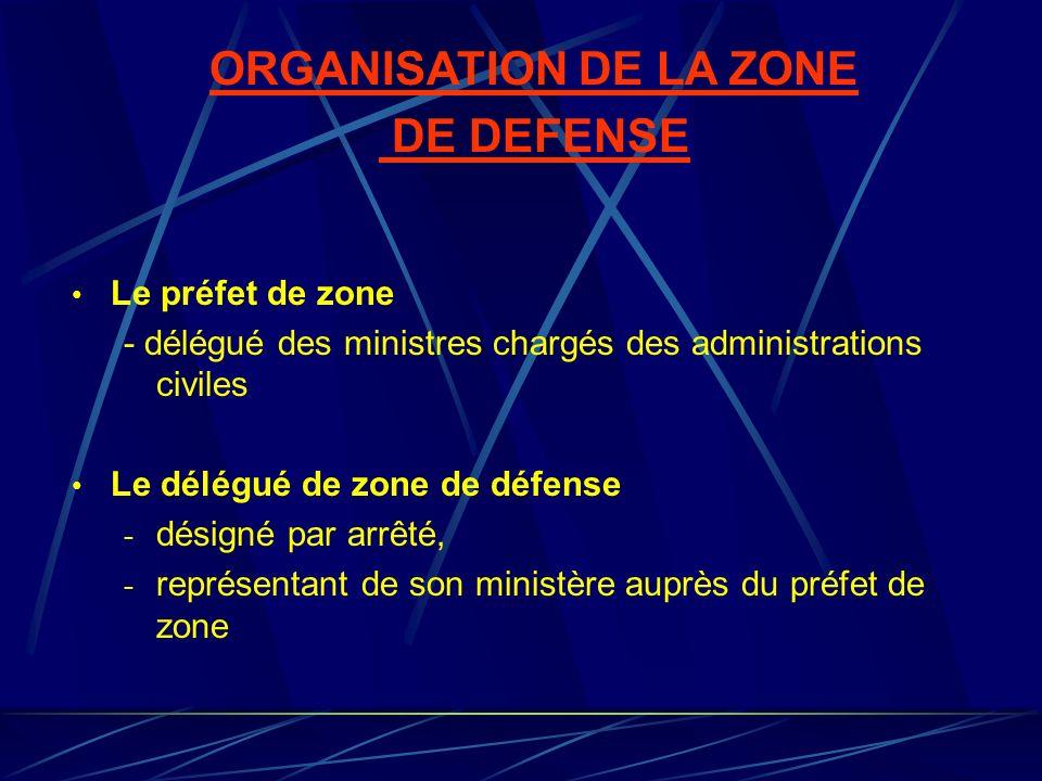 ORGANISATION DE LA ZONE