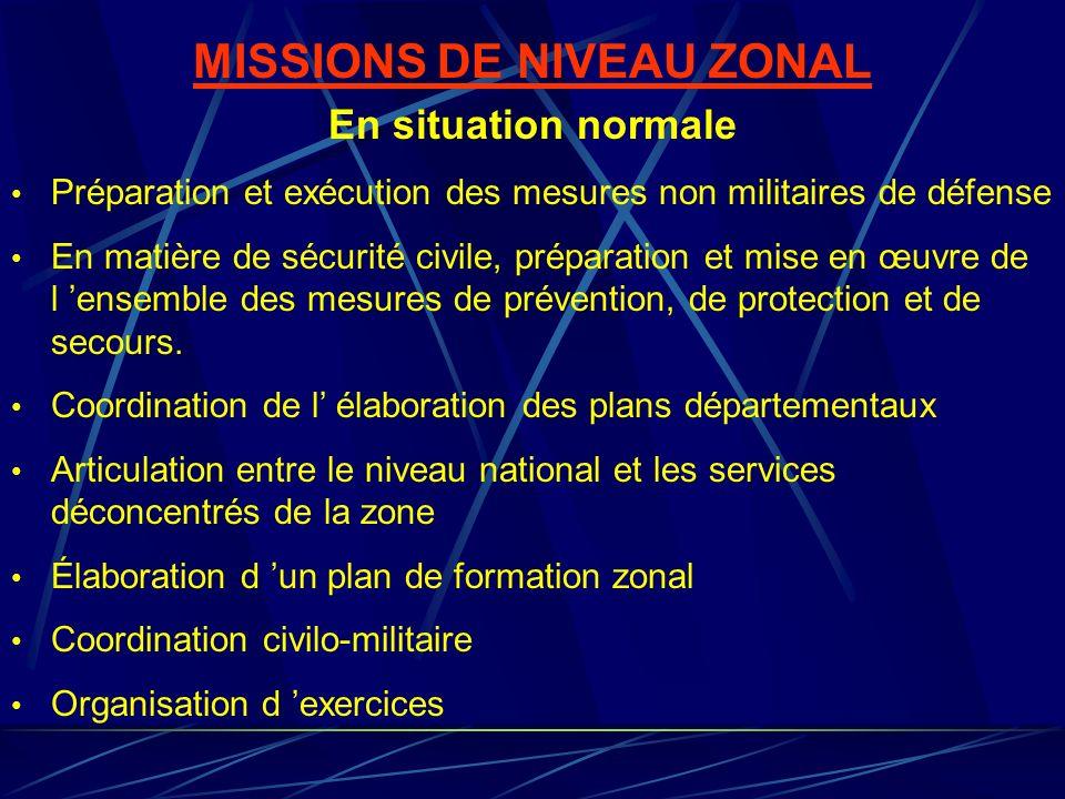 MISSIONS DE NIVEAU ZONAL