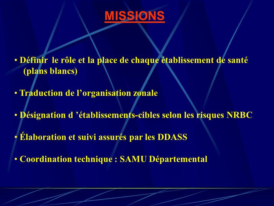 MISSIONS Définir le rôle et la place de chaque établissement de santé