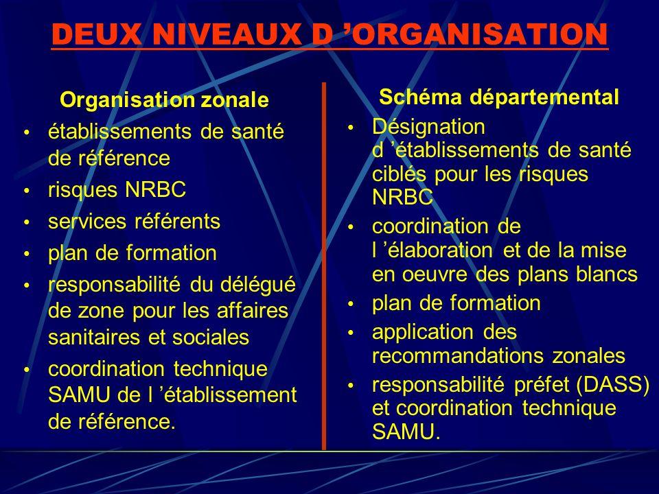 DEUX NIVEAUX D 'ORGANISATION