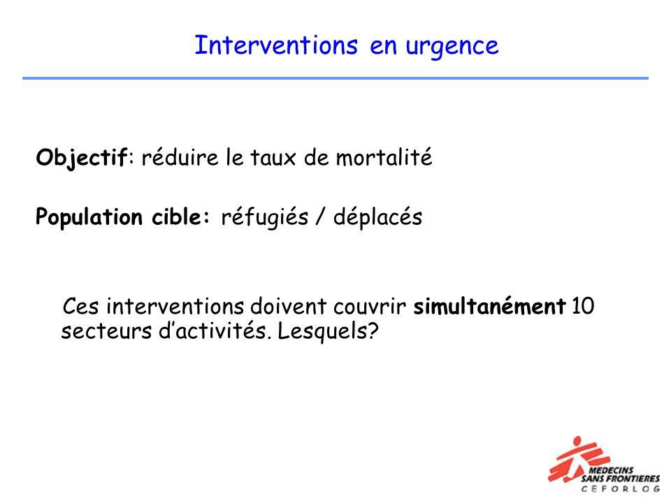 Interventions en urgence