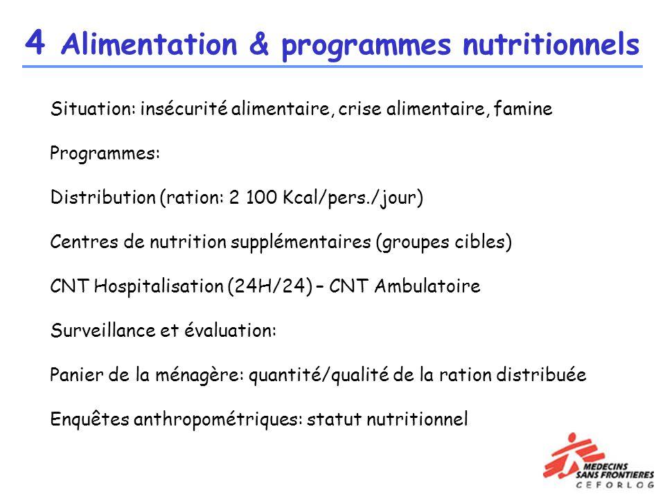 4 Alimentation & programmes nutritionnels