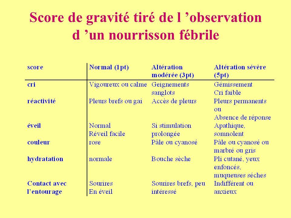 Score de gravité tiré de l 'observation d 'un nourrisson fébrile