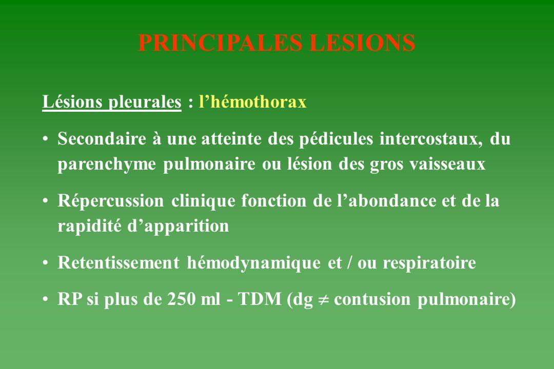 PRINCIPALES LESIONS Lésions pleurales : l'hémothorax