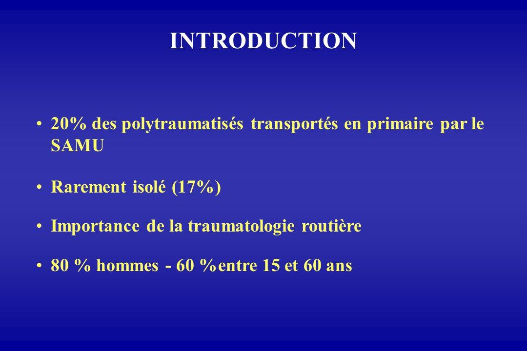 INTRODUCTION 20% des polytraumatisés transportés en primaire par le SAMU. Rarement isolé (17%) Importance de la traumatologie routière.