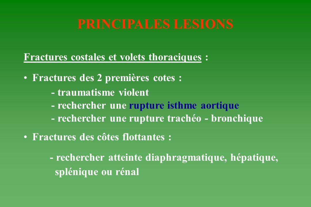 PRINCIPALES LESIONS Fractures costales et volets thoraciques :