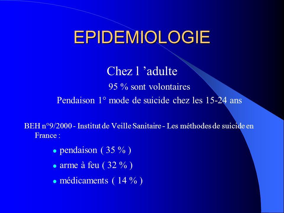Pendaison 1° mode de suicide chez les 15-24 ans