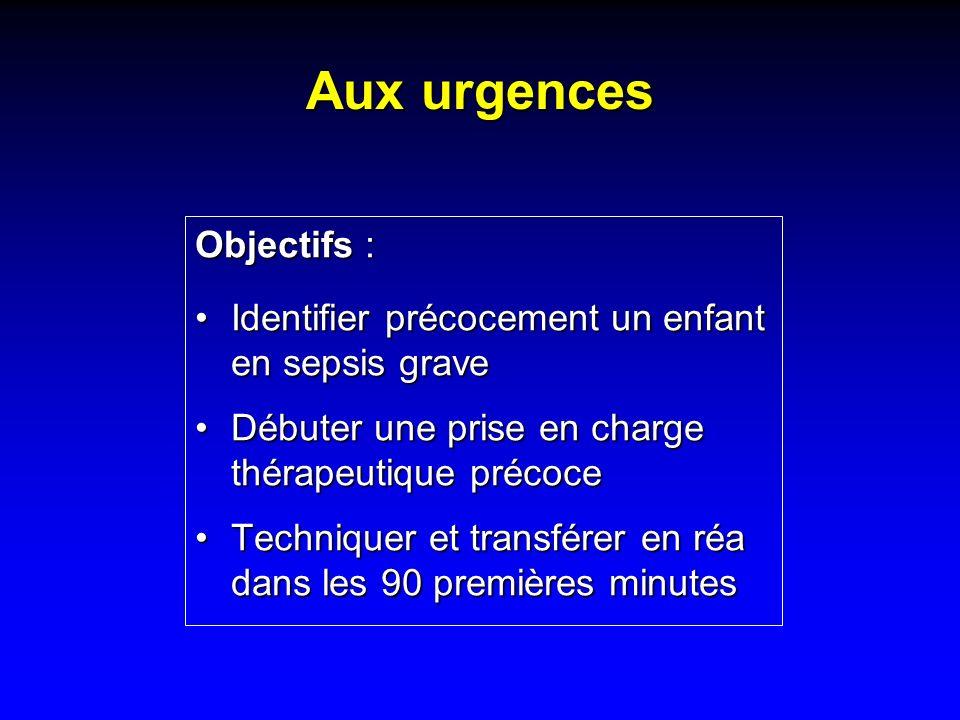 Aux urgences Objectifs :