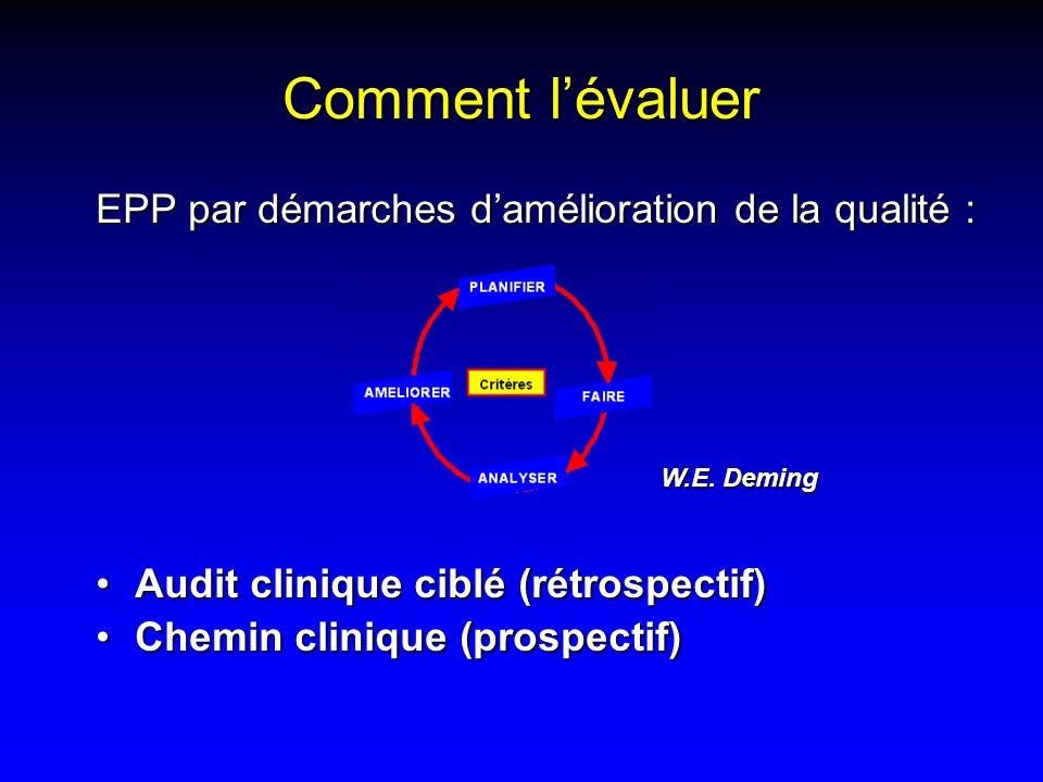 Comment l'évaluer EPP par démarches d'amélioration de la qualité :
