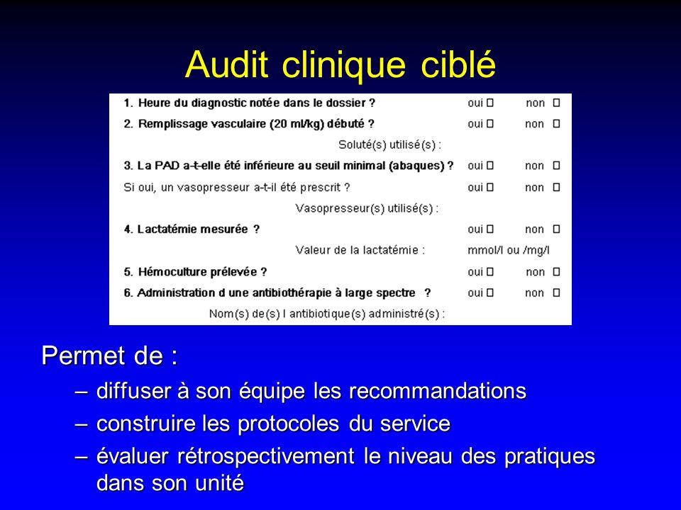 Audit clinique ciblé Permet de :