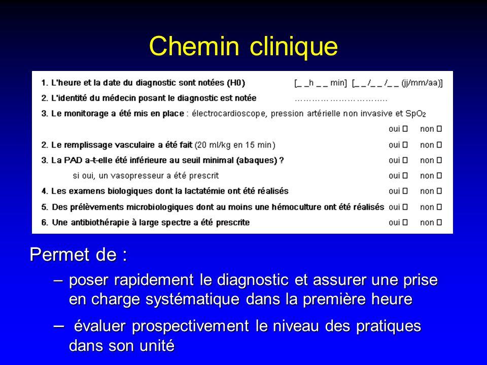 Chemin clinique Permet de :
