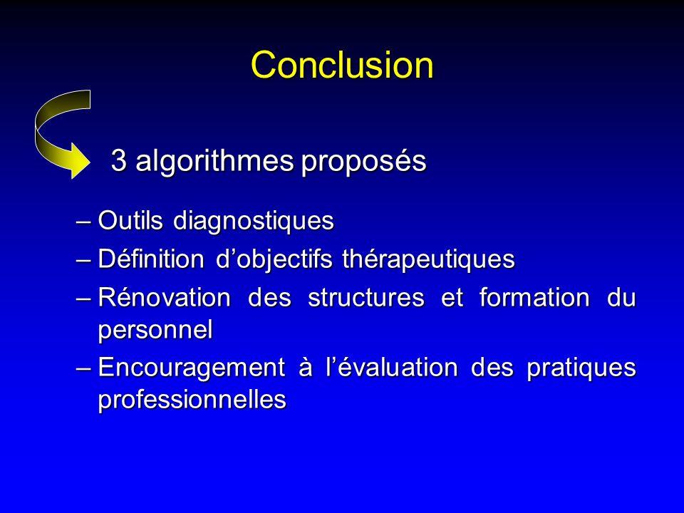 Conclusion 3 algorithmes proposés Outils diagnostiques