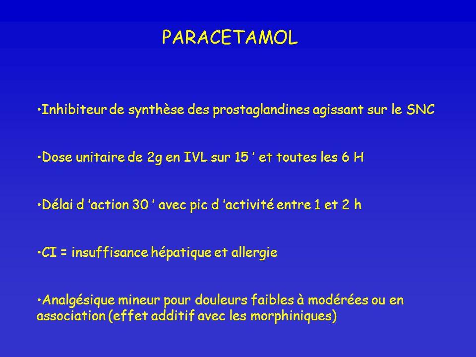 PARACETAMOLInhibiteur de synthèse des prostaglandines agissant sur le SNC. Dose unitaire de 2g en IVL sur 15 ' et toutes les 6 H.