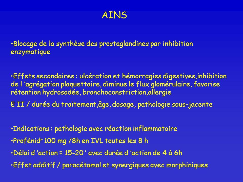 AINS Blocage de la synthèse des prostaglandines par inhibition enzymatique.