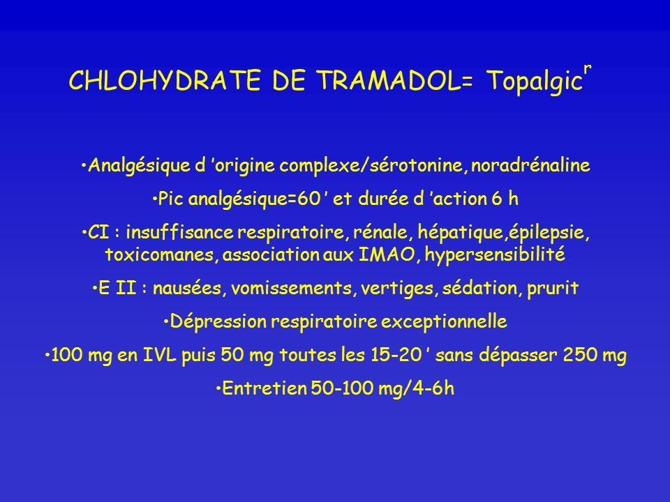 CHLOHYDRATE DE TRAMADOL= Topalgicr