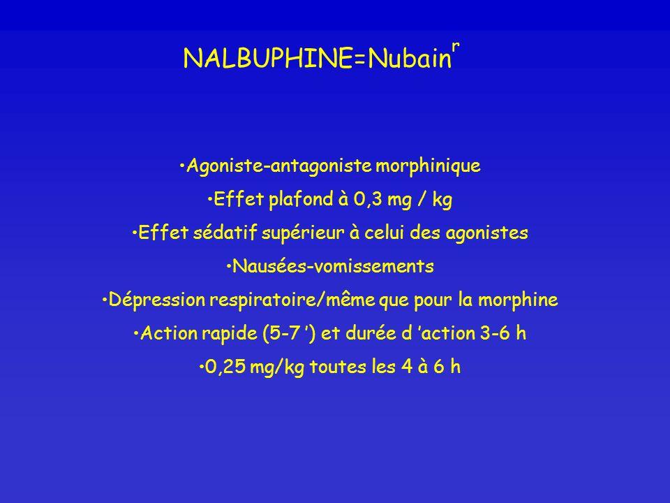 NALBUPHINE=Nubainr Agoniste-antagoniste morphinique