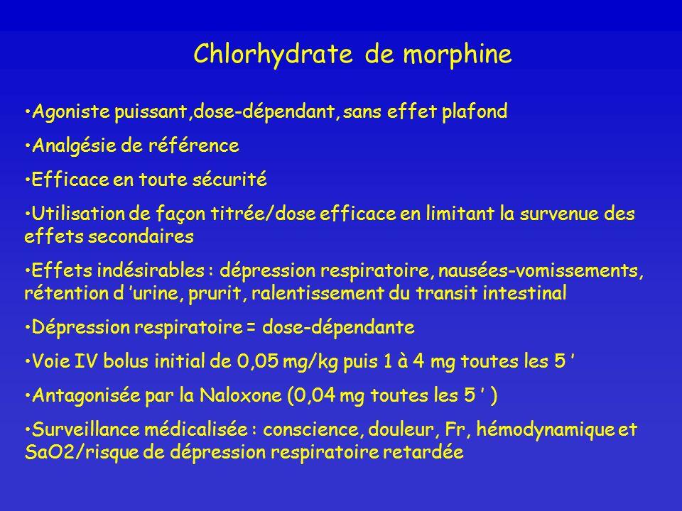 Chlorhydrate de morphine