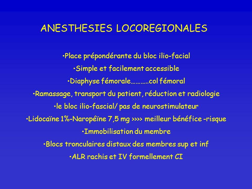 ANESTHESIES LOCOREGIONALES