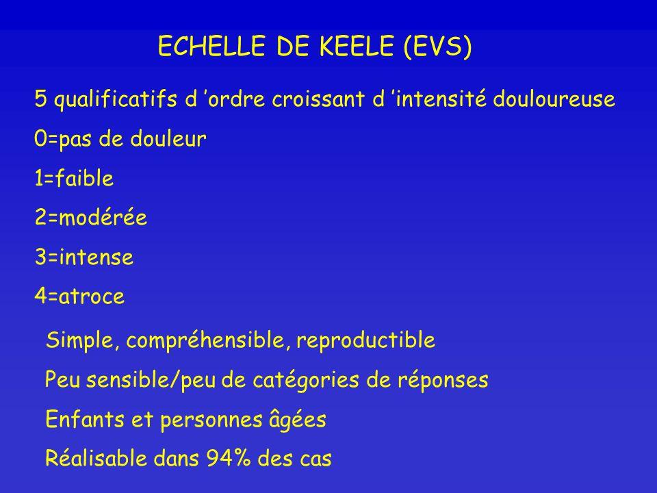 ECHELLE DE KEELE (EVS)5 qualificatifs d 'ordre croissant d 'intensité douloureuse. 0=pas de douleur.