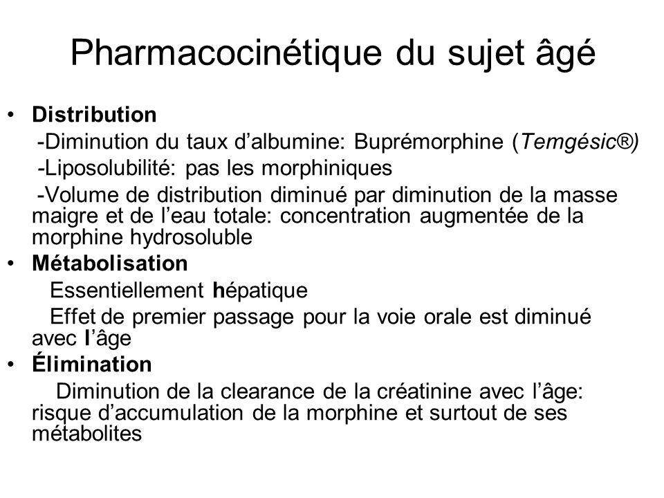 Pharmacocinétique du sujet âgé
