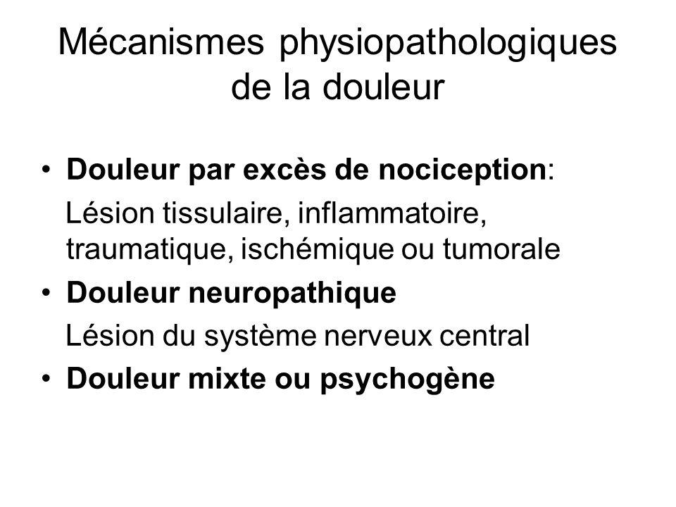 Mécanismes physiopathologiques de la douleur