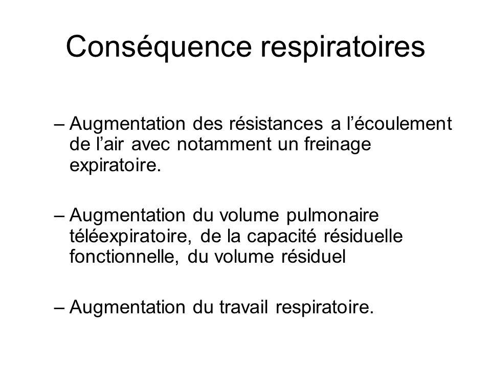 Conséquence respiratoires