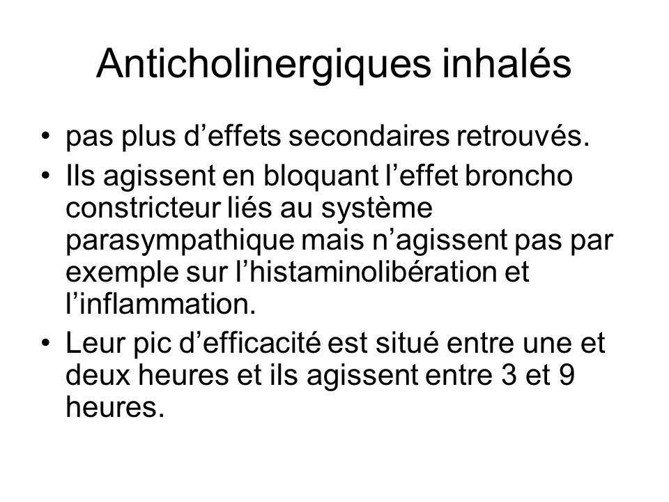 Anticholinergiques inhalés