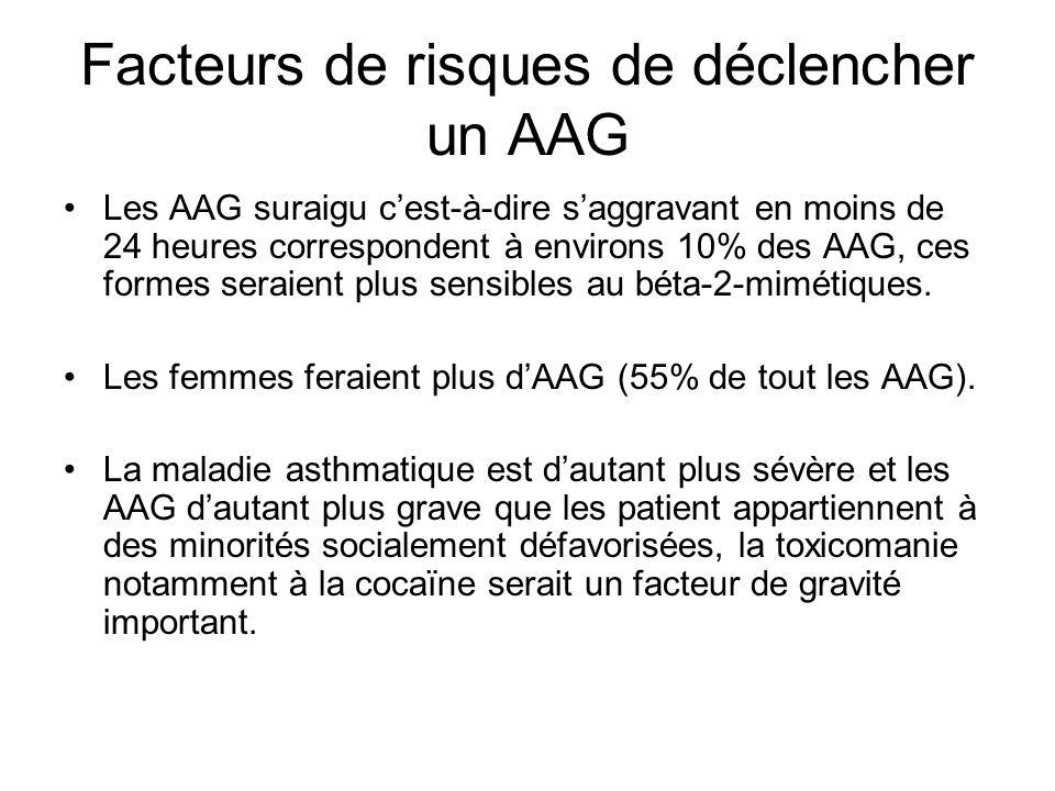Facteurs de risques de déclencher un AAG