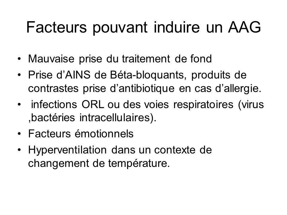 Facteurs pouvant induire un AAG