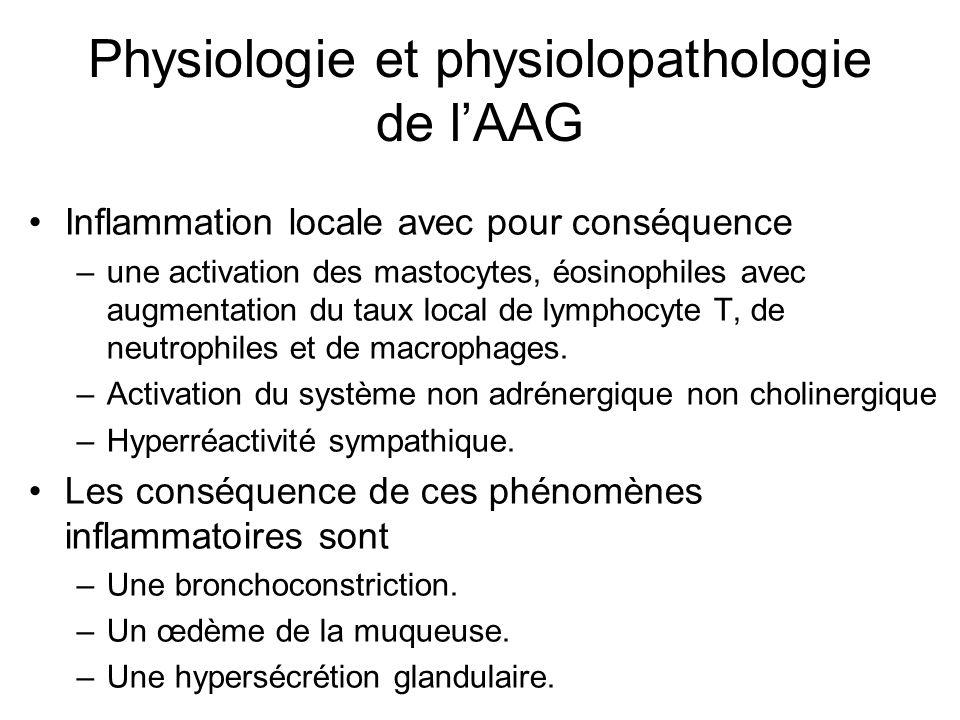 Physiologie et physiolopathologie de l'AAG