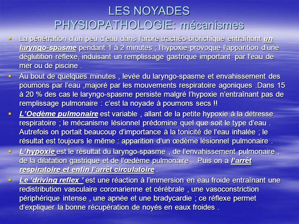 LES NOYADES PHYSIOPATHOLOGIE: mécanismes
