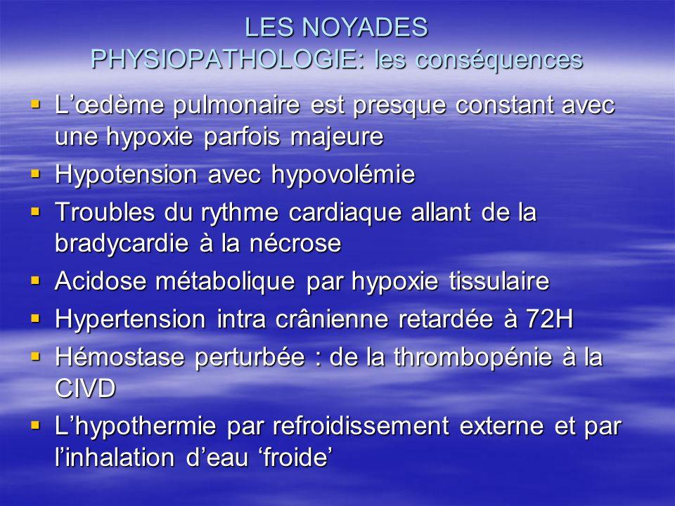 LES NOYADES PHYSIOPATHOLOGIE: les conséquences