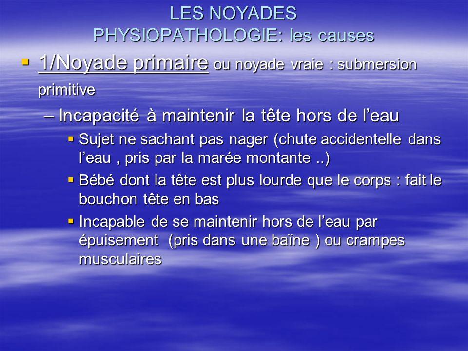 LES NOYADES PHYSIOPATHOLOGIE: les causes