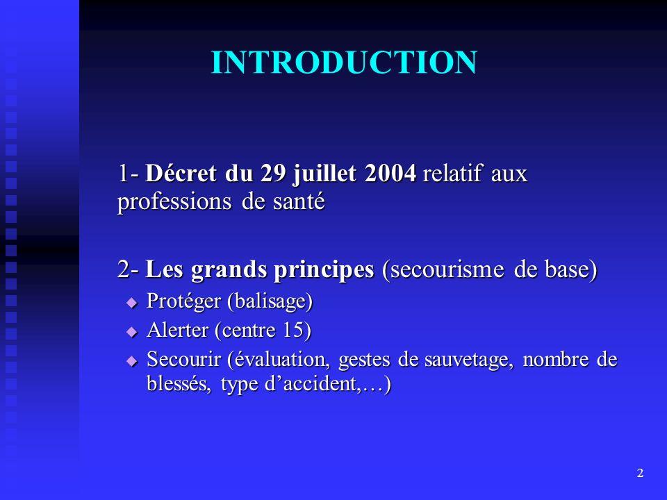 INTRODUCTION 1- Décret du 29 juillet 2004 relatif aux professions de santé. 2- Les grands principes (secourisme de base)