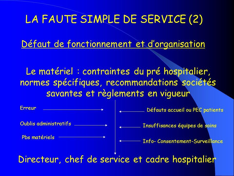 LA FAUTE SIMPLE DE SERVICE (2)