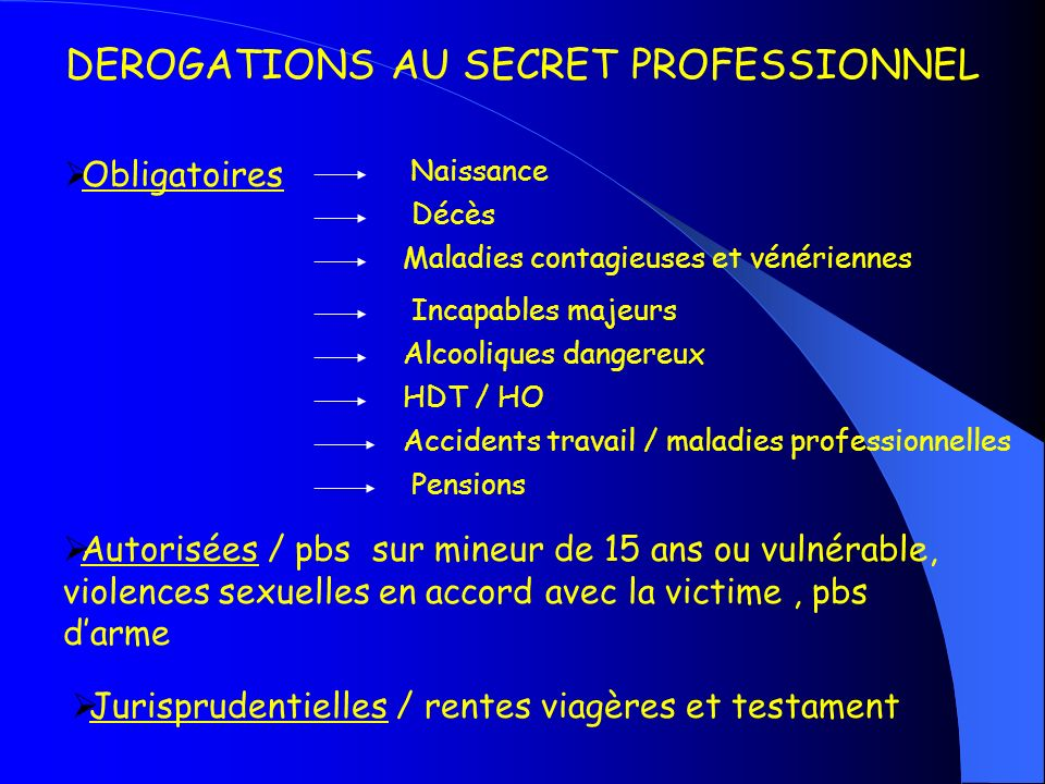 DEROGATIONS AU SECRET PROFESSIONNEL