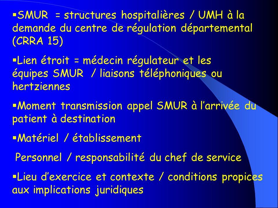 SMUR = structures hospitalières / UMH à la demande du centre de régulation départemental (CRRA 15)