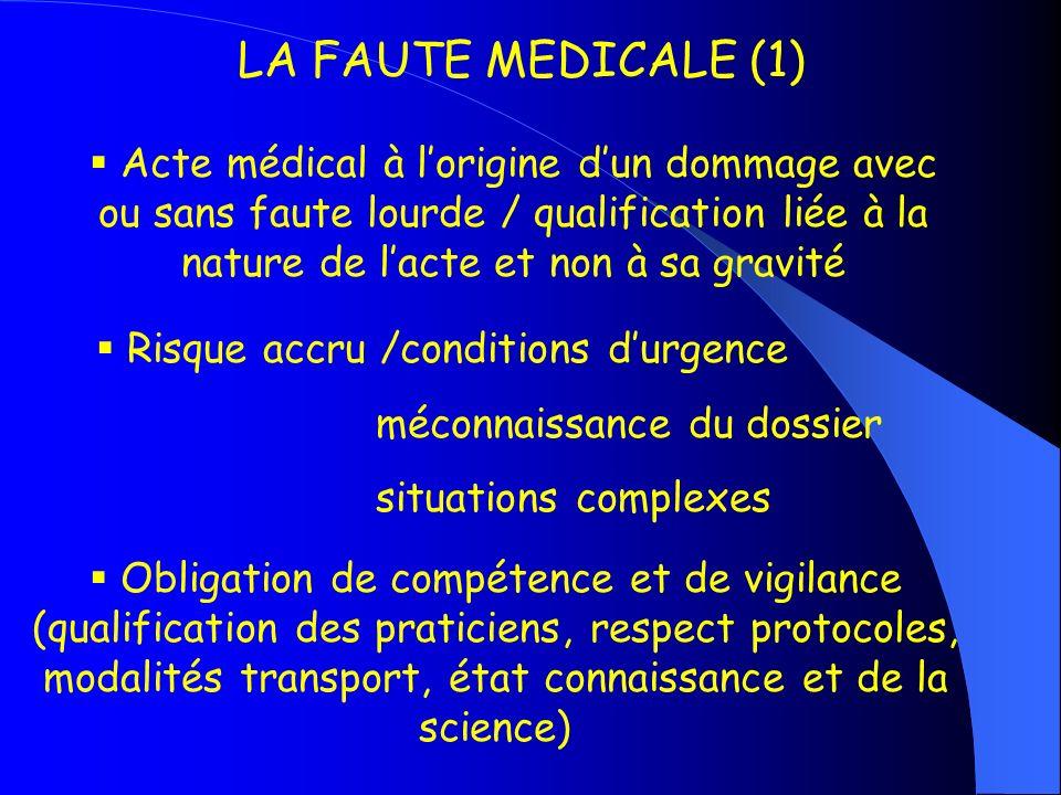 LA FAUTE MEDICALE (1) Acte médical à l'origine d'un dommage avec ou sans faute lourde / qualification liée à la nature de l'acte et non à sa gravité.