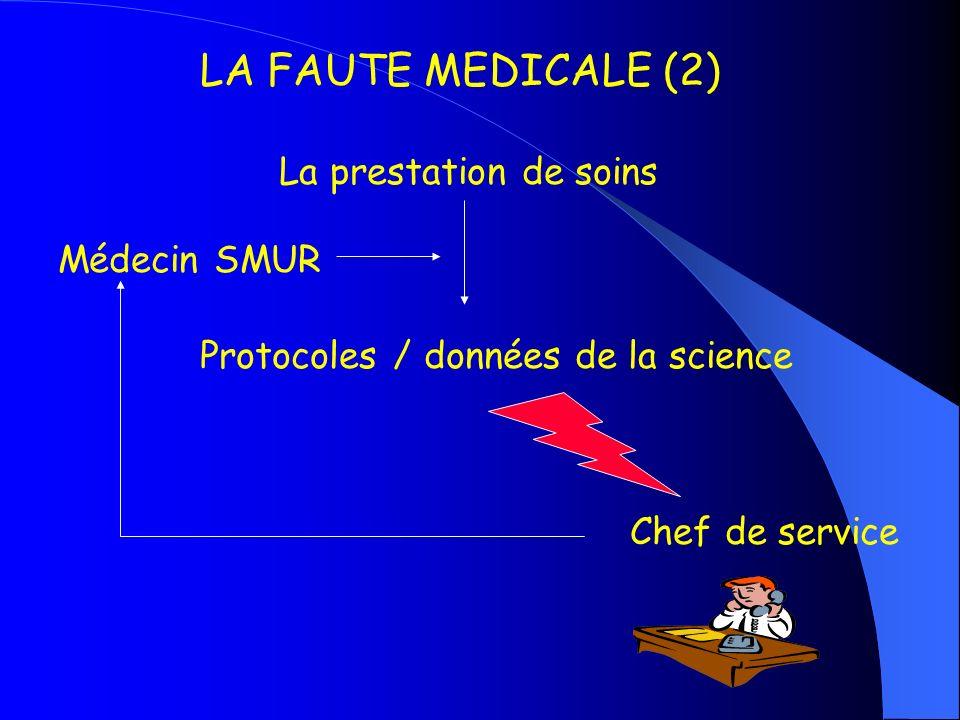 Protocoles / données de la science