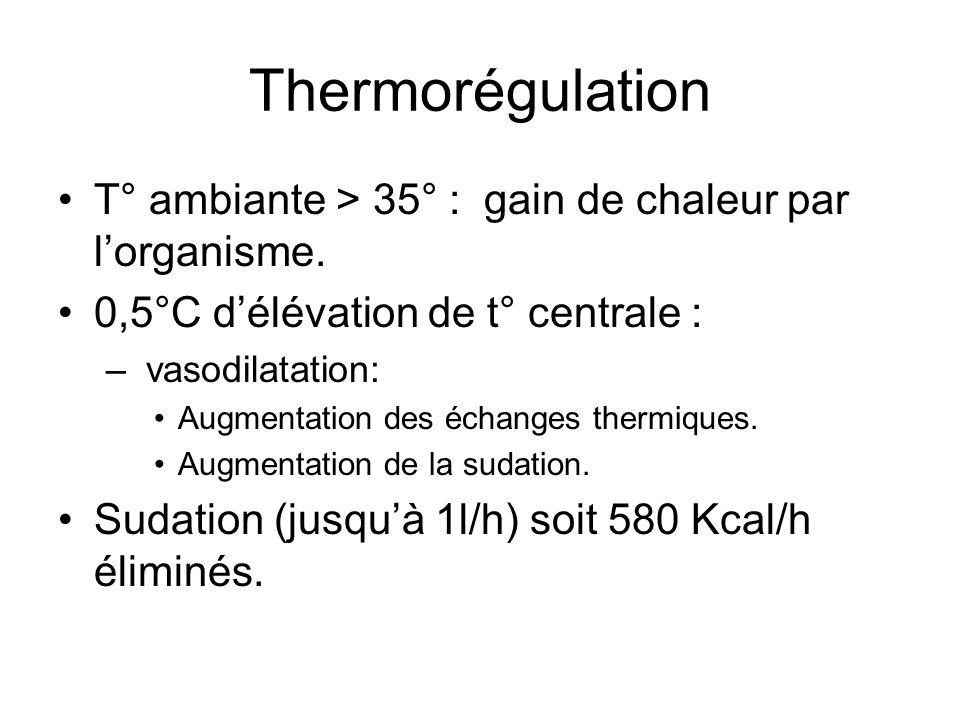 Thermorégulation T° ambiante > 35° : gain de chaleur par l'organisme. 0,5°C d'élévation de t° centrale :