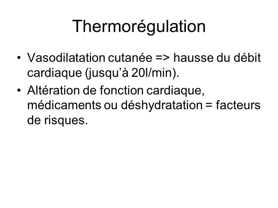 Thermorégulation Vasodilatation cutanée => hausse du débit cardiaque (jusqu'à 20l/min).