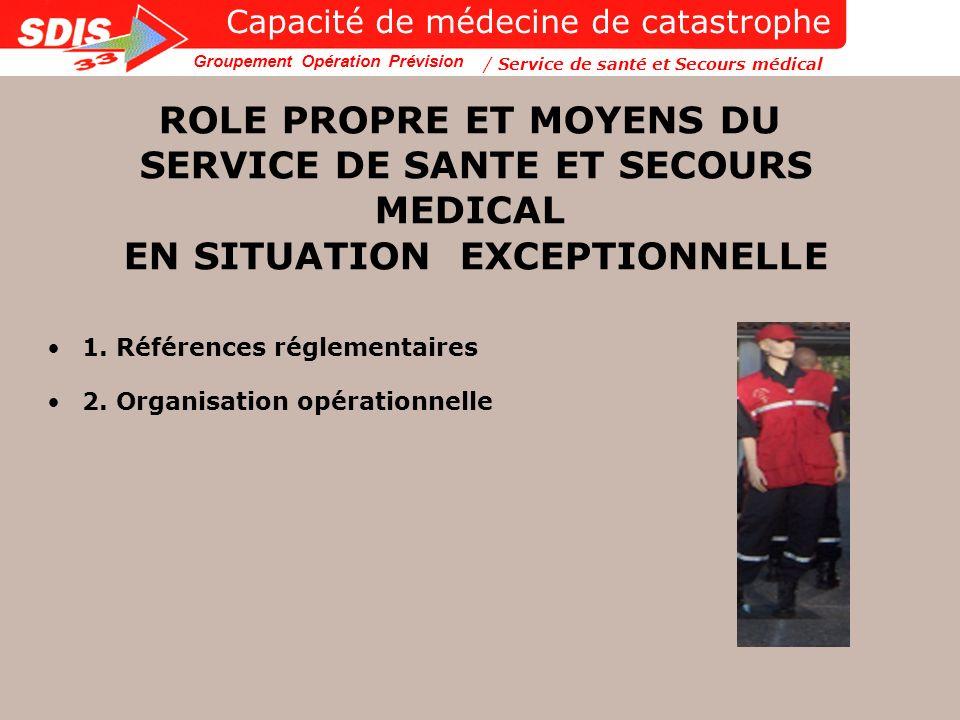 Capacité de médecine de catastrophe