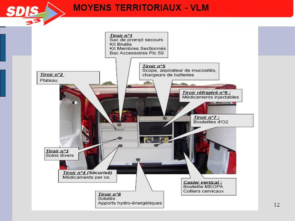 MOYENS TERRITORIAUX - VLM