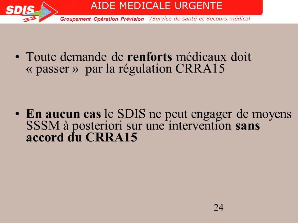 AIDE MEDICALE URGENTE /Service de santé et Secours médical. Toute demande de renforts médicaux doit « passer » par la régulation CRRA15.