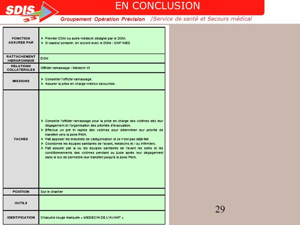 EN CONCLUSION /Service de santé et Secours médical