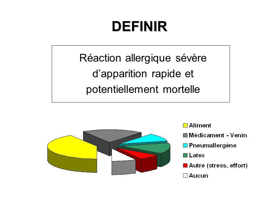 DEFINIR Réaction allergique sévère d'apparition rapide et