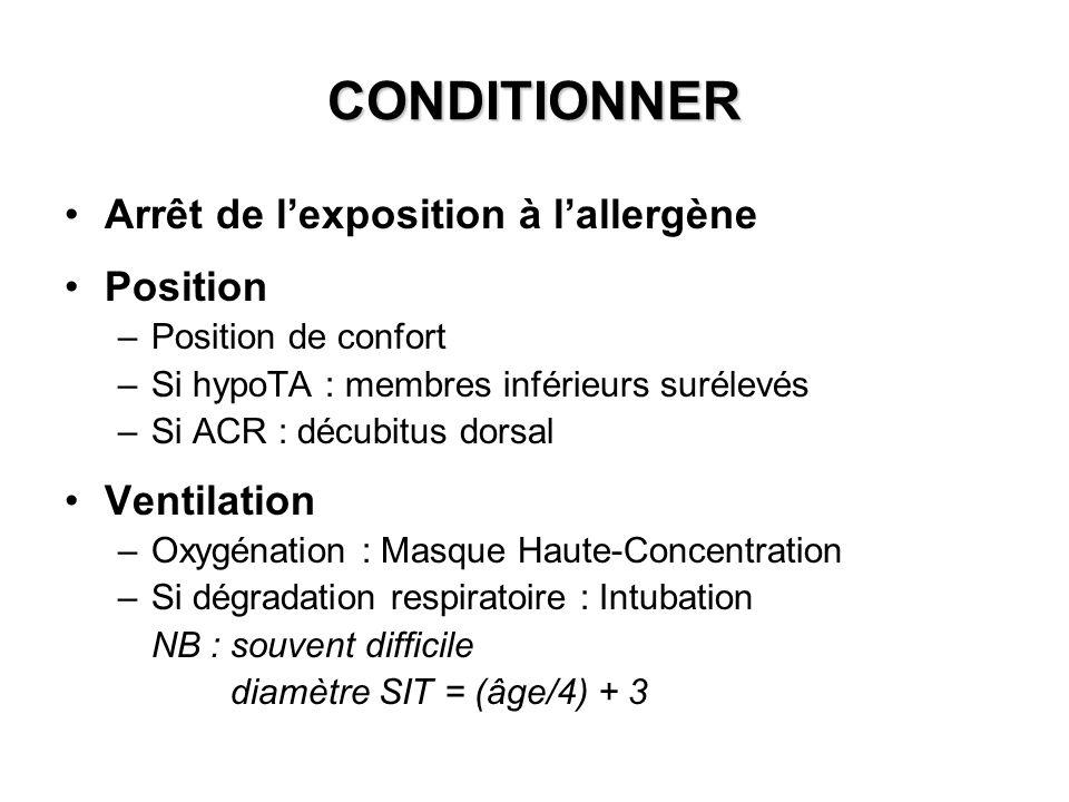 CONDITIONNER Arrêt de l'exposition à l'allergène Position Ventilation