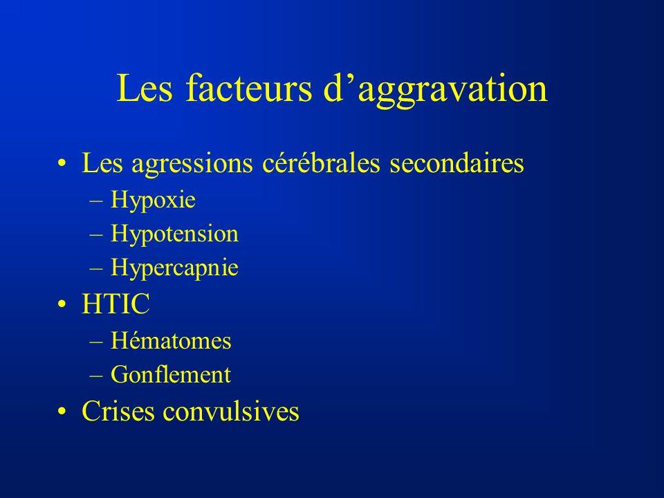 Les facteurs d'aggravation