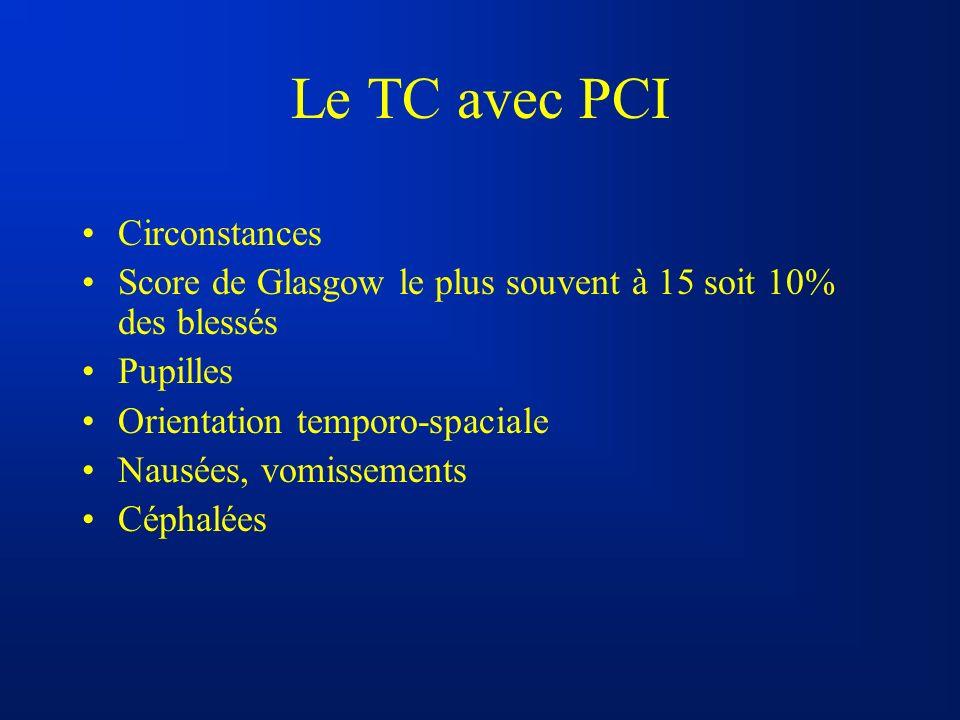 Le TC avec PCI Circonstances