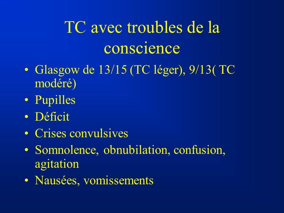TC avec troubles de la conscience